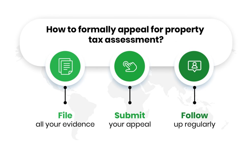 how to formally appeal for property tax assessment